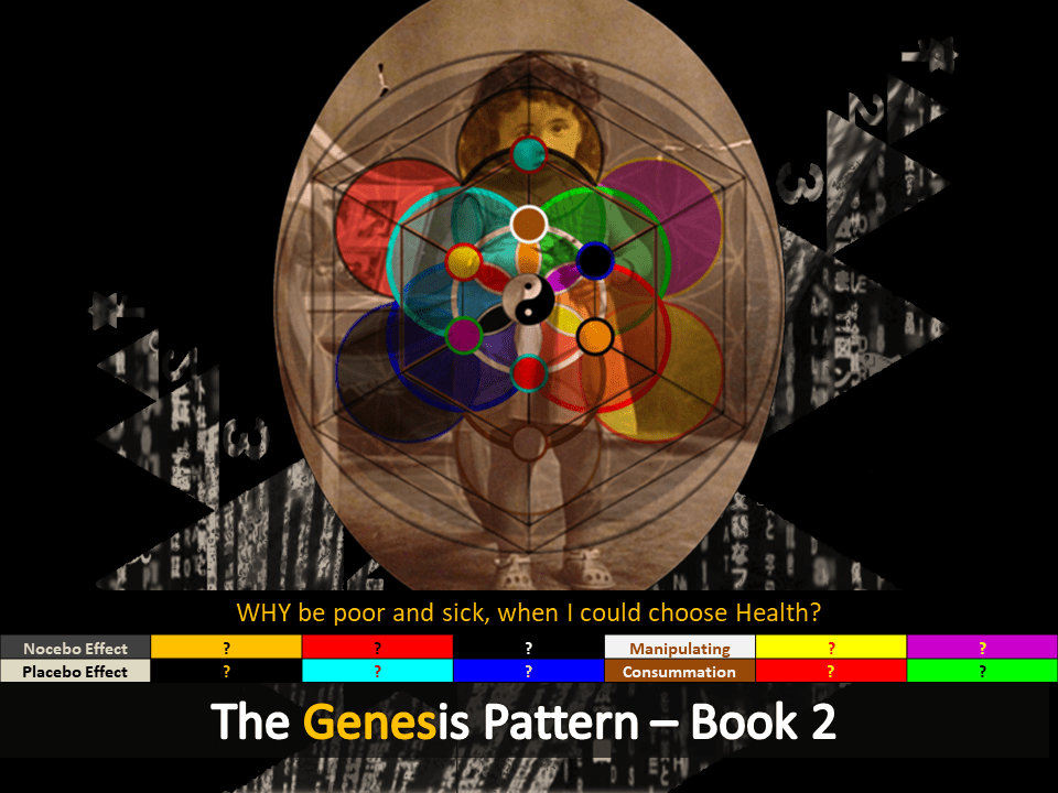 The Genesis Pattern – Book 2