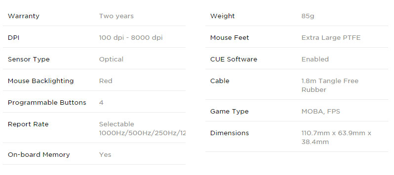 Corsair Katar Optical Gaming Mouse Review ~ goldfries