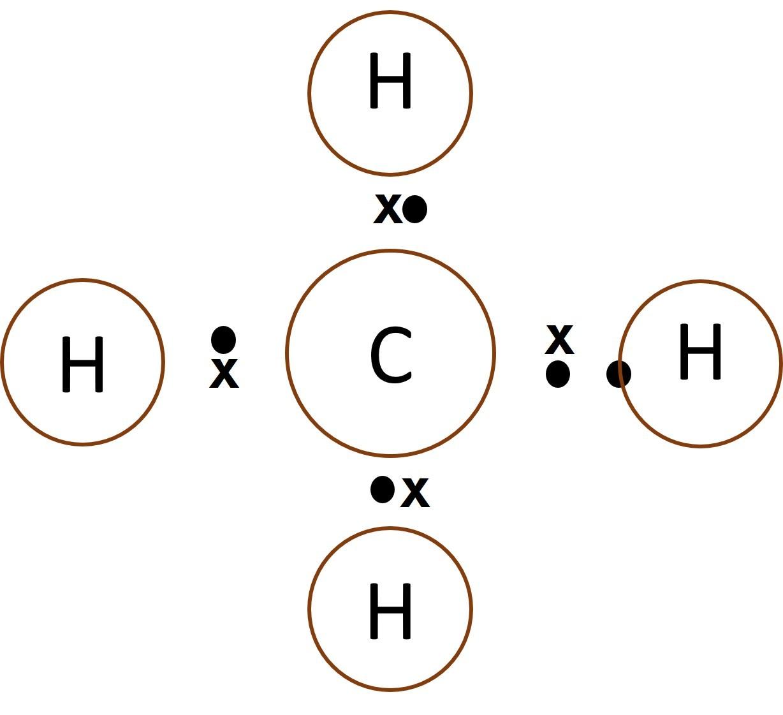 Simple New Yorker Carbon Monoxide Dot And Cross Diagram