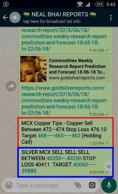MCX Silver and Copper Yesterday Sell Call Rocking Watch Silver & Copper Pani Pani
