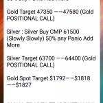 MCX Gold Silver Buy Call