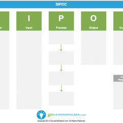 Example Sipoc Diagram Template 1955 Chevy Horn Wiring And