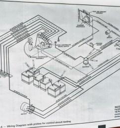 club car golf carts you guide to club car ownership rh golf carts etc com 1986 club car wiring diagram 1986 club car wiring diagram [ 2069 x 1492 Pixel ]