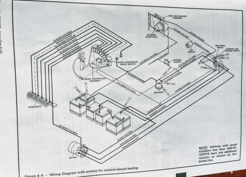 medium resolution of club car golf carts you guide to club car ownership rh golf carts etc com 1986 club car wiring diagram 1986 club car wiring diagram