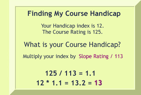 Image result for course and slope rating