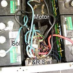 36 Volt Club Car Golf Cart Wiring Diagram 2007 Pontiac G6 Radio All About Solenoids Golfcarcatalog Com Bloggolfcarcatalog Blog Battery