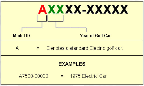 1988 36v club car wiring diagram low voltage landscape lighting ezgo headlight | get free image about