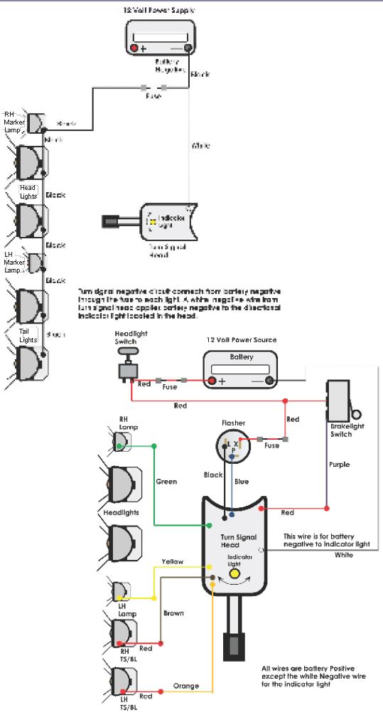 2009 Gas Club Car Solenoid Wiring Diagram. Club Car Motor Diagram ...