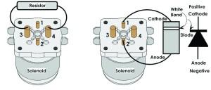 ATG (JanFeb09) – Checking Solenoids