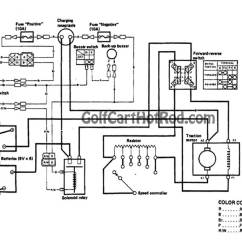 Ezgo 36 Volt Battery Wiring Diagram Ep27 Flasher Club Car Ds 48 Great Installation Of Www Golfcarthotrod Com Wp Content Uploads 2009 10 Rh Coe49 Animationgalaxy Co Golf Cart Volts