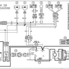 1990 Club Car 36 Volt Wiring Diagram Electric Motor 3 Phase Yamaha G8 Golf Cart Image For Electrical System