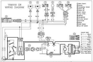 Yamaha G8 Golf Cart Electric Wiring Diagram Image For