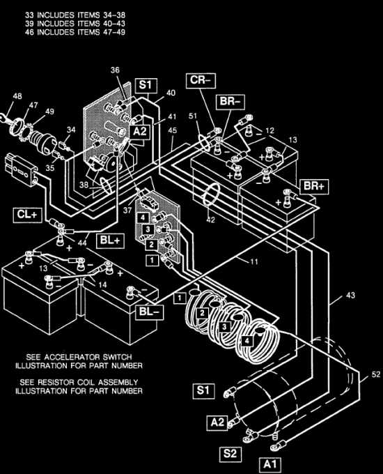 1994 36v club car wiring diagram honda prelude stereo ezgo golf cart | for ez-go 36volt – readingrat.net