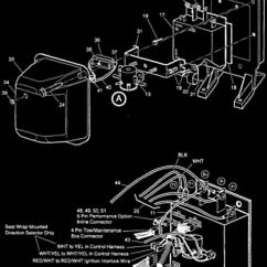 Ezgo 36 Volt Battery Wiring Diagram 1998 Chevy Blazer Pds Stock Controller Image For Golf Cart Fix