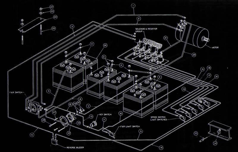 36v Club Car Wiring Diagram 36 Volt Club Car Wiring Diagram - Wiring ...
