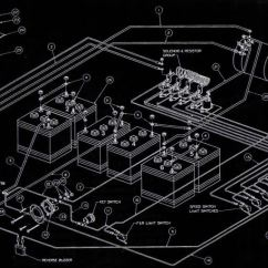 Club Car Golf Cart Headlight Wiring Diagram Vw Bus Electric Battery Schematic 1981