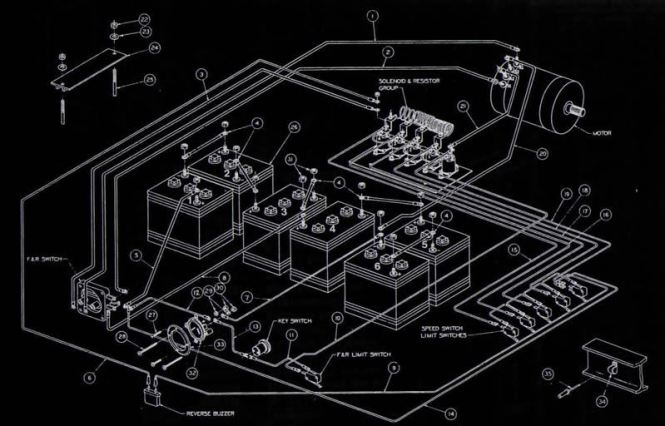 yamaha golf cart battery wiring diagram wiring diagram yamaha g2 wiring printable diagram base wiring diagrams yamaha golf cart
