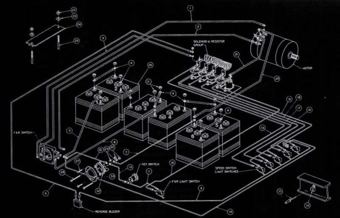 club car golf cart wiring diagram 36 volts batt charger