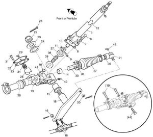 EZGO Steering Column And Gear Box Diagram For 952001 TXT