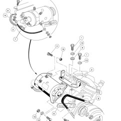 Golf Cart Starter Generator Wiring Diagram Taste Bud Tongue Papillae Club Car Schematic Yamaha 48v Controller Database Ez Go For