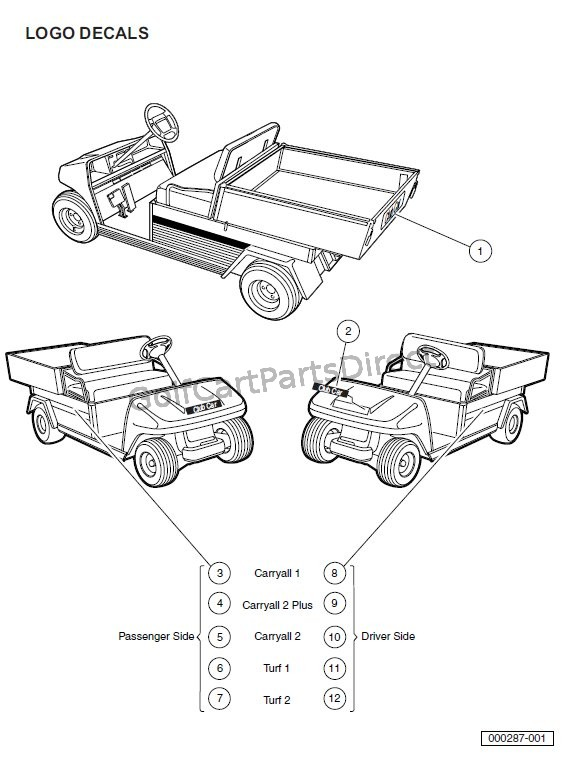 1993 club car carryall 2 wiring diagram
