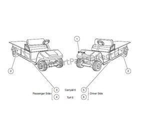 DECALS, LOGO TURFCARRYALL 6  Club Car parts & accessories