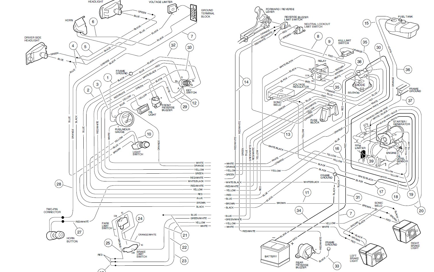 Wiring Diagram For Club Car Golf Cart Powerking