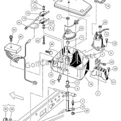 36v Club Car Wiring Diagram Cardiac Arteries Electrical Component Box – Gasoline Turf/carryall 1 Vehicles - Parts & Accessories