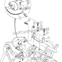 Cushman Wiring Diagram 2001 Nissan Sentra Exhaust System Starter/generator Mounting – Turf/carryall 2,252,2xrt,6, And Carryall 2 Plus Vehicles - Club Car ...