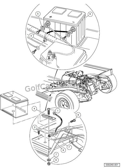 Httpsmikonov Herokuapp Compost2000 Club Car Carry All Golf Cart