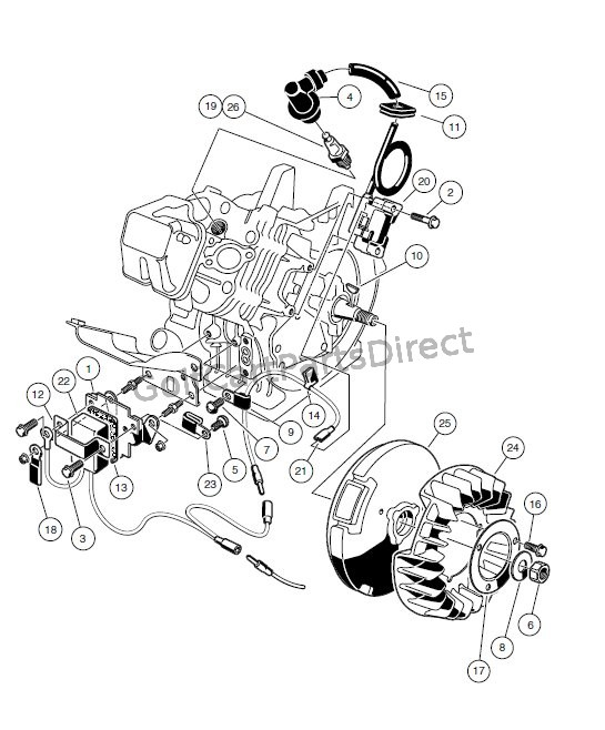 1994 Club Car Coil Wiring : 25 Wiring Diagram Images