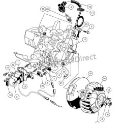1996 Club Car Wiring Diagram 48 Volt Chopper Electric Motor Database Diagrams Schematic 92