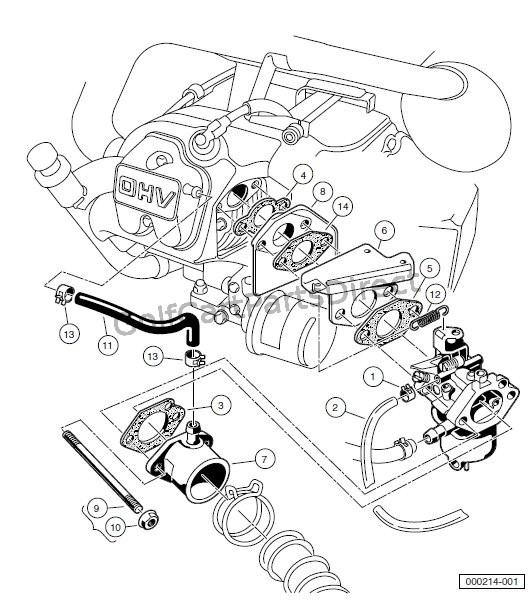 Small Engine Carburetor Diagram Of Club Car Golf Carts