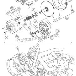 Club Car Golf Cart Ignition Wiring Diagram 50 Amp Gfci Breaker Drive Clutch – Carryall 2 Plus, And Turf/carryall 6 - Parts & Accessories