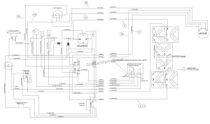 Club Car Powerdrive Charger Wiring Diagram | Wiring Library