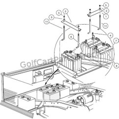 Club Car Golf Cart Ignition Wiring Diagram Bms Ddc Batteries – Turf/carryall 2 Powerdrive Vehicles - Parts & Accessories
