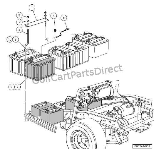 Old Club Car Electrical Diagram, Old, Free Engine Image