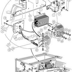 Wiring Diagram For 1996 Gas Club Car Golf Cart 1994 Yamaha Banshee 48 Volt Schematic 2000