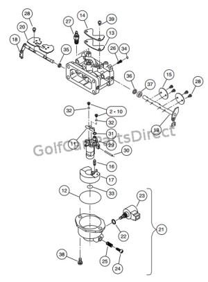 CARBURETOR ASSEMBLY, KAWASAKI GASOLINE VEHICLES  Club Car parts & accessories