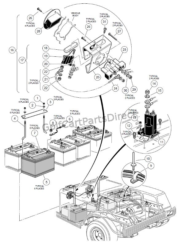 cat wiring diagram auto symbols 1998-1999 club car ds gas or electric - parts & accessories