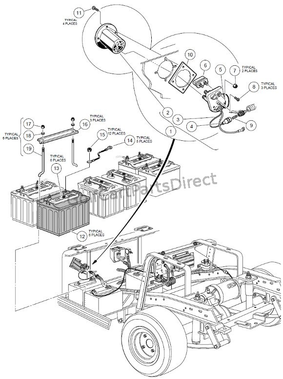 club car 36v battery wiring diagram hissing cockroach 1998-1999 ds gas or electric - parts & accessories