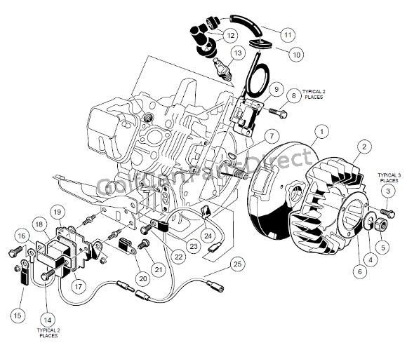 Club Car Fe290 Engine Diagram