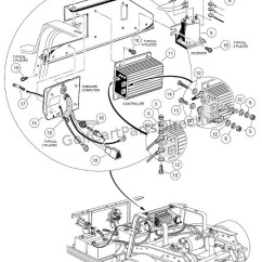 48 Volt Club Car Wiring Diagram 2000 Acura Integra Radio 1998 1999 Ds Gas Or Electric Parts Accessories On Board Computer 48v