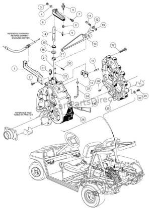 Unitized Transaxle  Gasoline Part 1  Club Car parts & accessories