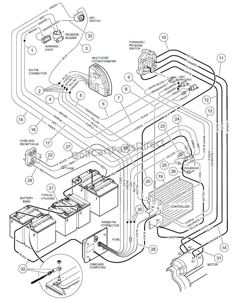 1999 club car headlight wiring diagram