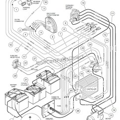 36 Volt Club Car Golf Cart Wiring Diagram Understanding Simple Diagrams Electric Online Install Star Www Toyskids Co U20221998 1999 Ds Gas Or