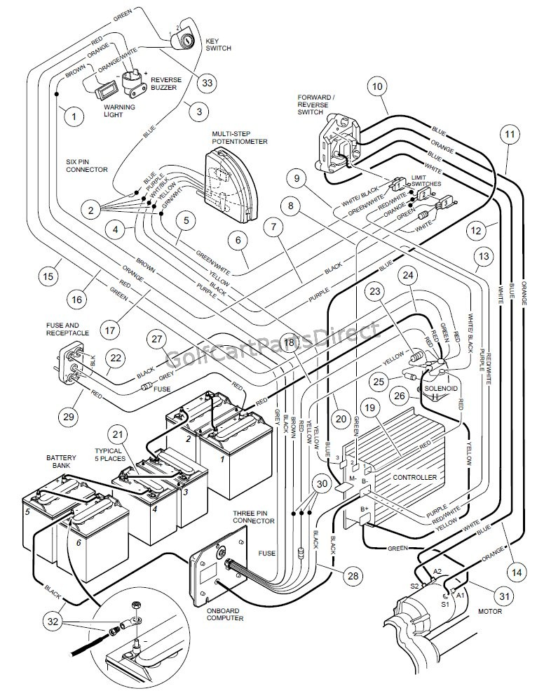 club car golf cart headlight wiring diagram six venn - 48v parts & accessories