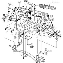 Club Cart Wiring Diagram Free Tool To Create Sequence 1992 Ezgo Golf Schematic Database