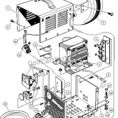 Club Cart Wiring Diagram 2003 Subaru Legacy Radio 1992 Ezgo Golf Schematic Database For A 36 Volt Ez Go Battery Charger