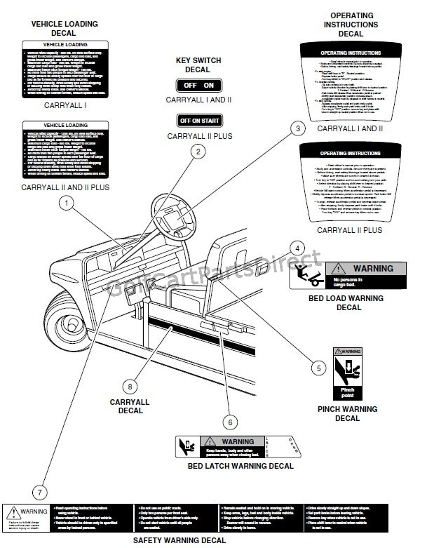 91 Volvo 740 Fuse Box Diagram Car Repair Manuals And
